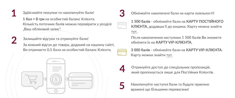 Програма лояльності ezebra.com.ua
